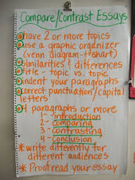 compare and contrast essay anchor chart keeping up anchor compare and contrast essay anchor chart