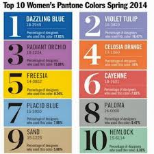 Curvy Women In Pantone Spring Colors The Je Ne Sais Quoi