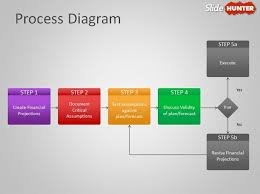 How To Create Flow Chart In Powerpoint Free Process Diagram Powerpoint Template Process Flow