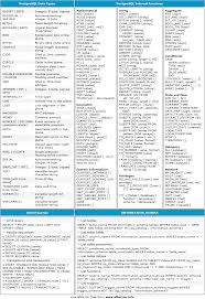 html reference sheet our favorite cheat sheets reference from whatis com