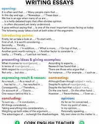 Good Essay Writing Skill Custom Paper Example