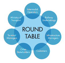 Round Table S Round Tables