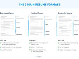 resumes for models resume models format free download pdf for teachers samples freshers