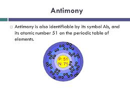 HEAVY METALS Ellen Chittester. Antimony  Antimony is also ...