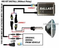 similiar hid kit wiring diagram keywords hid conversion kit installation on fluorescent ballast wiring diagram