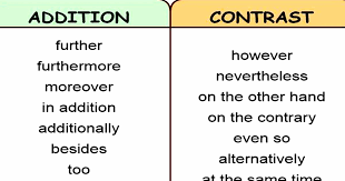 comparison contrast essay outline example comparison contrast  comparison contrast essay outline example