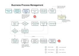 Business Flow Chart Template Word Workflow Diagram Template Word Thepostcode Co