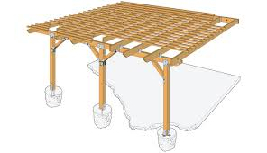 simple wood patio covers. Wonderful Wood Patio Cover DIY Done Right Within Covers Diy Design 1 And Simple Wood P