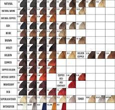 Fanola Colour Chart
