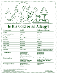 Cold Vs Allergy Symptoms Chart Is It A Cold Or An Allergy Heres A Chart Outlining The