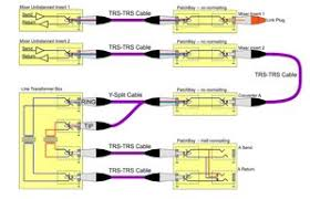 patchbay wiring diagram new sos forum • what cables for my patchbay patchbay wiring diagram unique sos forum • what cables for my patchbay setup
