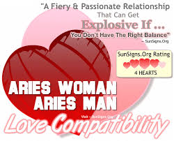 Aries Love Chart Aries Woman Compatibility With Men From Other Zodiac Signs
