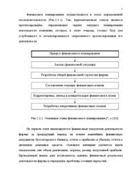 Финансовое планирование и прогнозирование в корпоративных  Курсовая Финансовое планирование и прогнозирование в корпоративных структурах на примере страховой компании АО ВСК