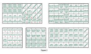 4x8 raised bed vegetable garden layout. Image Result For 4x8 Raised Bed Corn Vegetable Garden Layout .