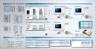 aiphone lef 3l wiring diagram boulderrail org Intercom Wiring Diagram best aiphone intercom wiring diagram gallery cool lef internet wiring diagram