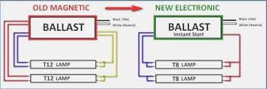 t8 ballast wiring diagram parallel wiring diagrams schematics ballast wiring diagrams t12 68 inspirational install ge t8 electronic ballast wire 2 lamps universal ballast wiring diagrams electronic ballast wiring diagram install ge t8 electronic