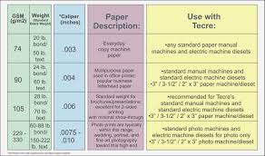 32 Accurate Paper Weight Thickness Chart