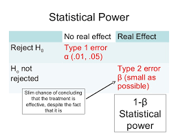 Statistical Power Formula Statistical Power Formula Magdalene Project Org