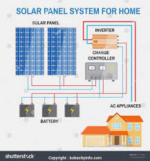 basic solar panel wiring diagram wiring library five reasons why people like solar power diagram information solar panel electrical diagram home solar power