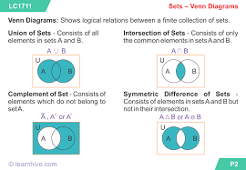 Learnhive Icse Grade 6 Mathematics Introduction To Sets
