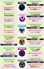 Pokemon Ice Weakness Ideas Pokemon Gallery