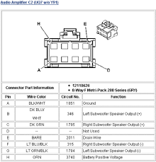 2003 gmt800 bose chevy tahoe forum gmc yukon forum tahoe z71 this is the diagram for the large connector for the main harness in the console you need to ignore anything in the diagram that says w y91 next