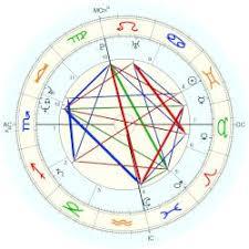 Prince Natal Chart Prince Musician Astro Databank