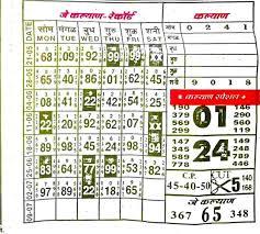 Kalyan Mumbai Penal Chart Satta Matka Chart Satta King Kalyan Mumbai Matka Fast Matka