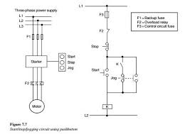 start stop jog wiring diagram wiring diagram direct on line dol motor starter eep latch relay schematic