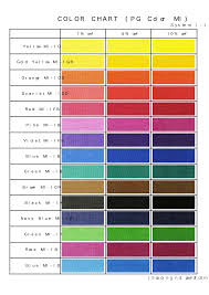 Napa Auto Paint Color Chart 72 Veracious Ppg Color Charts Online
