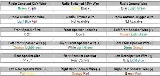 2001 ford ranger radio wiring diagram 2001 ford taurus wiring 2001 ford taurus ac wiring diagram 2001 ford ranger radio wiring diagram 2001 ford taurus wiring diagram radio 2002 ford taurus stereo