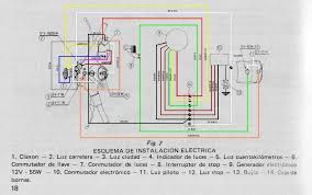 femsa wiring diagram example electrical wiring diagram \u2022 Wiring Diagram Symbols vespa spanish vespa ds 200 wiring diagram femsa ignition wire center u2022 rh protetto co schematic