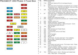 2003 hummer h2 wiring diagram 2003 trailer wiring diagram for 2003 hummer h2 fuse box diagram