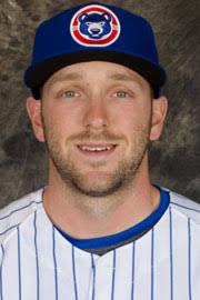 Ian Rice Stats, Highlights, Bio | South Bend Cubs Stats