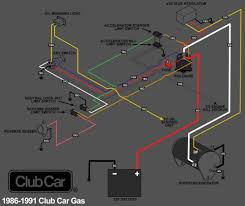91 club car wiring diagram 91 wiring diagrams gas club car wiring diagrams