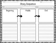Story Template Beginning Middle End 45 Best Beginning Middle End Images Teaching Reading
