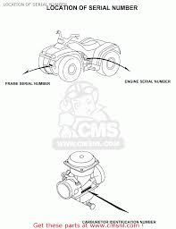 wiring diagram honda atc wiring wiring diagram collections 86 honda fourtrax 300 trx wiring diagram bike motor wiring diagram besides honda rancher 350 cdi