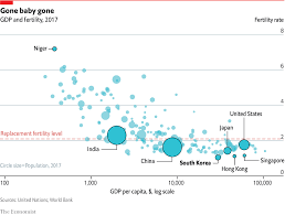 Birth Rate Chart South Koreas Fertility Rate Falls To A Record Low Daily Chart