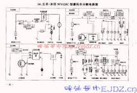 chinese cc atv wiring diagram chinese image similiar zongshen parts atv wiring diagram keywords on chinese 200cc atv wiring diagram