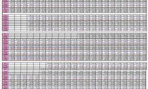 Mil Pay Chart 54 Ageless Navy Federal Payday Calendar