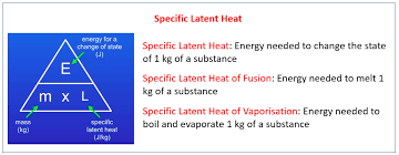 specific latent heat exles solutions s notes what is the formula
