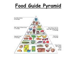 Pyramid Ppt Ppt Food Guide Pyramid Powerpoint Presentation Id 996934