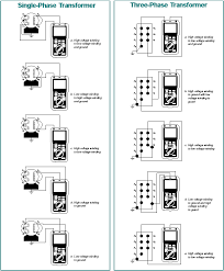understanding insulation resistance
