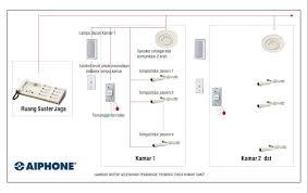 aiphone jp series wiring aiphone image wiring diagram aiphone jk series wiring diagram aiphone image on aiphone jp series wiring