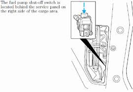 02 windstar fuse box diagram luxury solved my 99 windstar ran out of 2000 honda civic fuse box under hood 02 windstar fuse box diagram luxury solved my 99 windstar ran out of gas or close