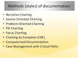 Methods Of Recording
