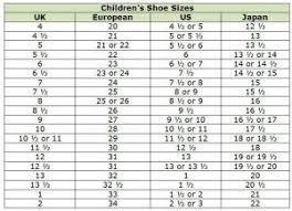 Baby Boy Shoe Size Chart Inspirational Clothing Size