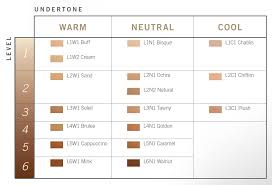 artistry s shade finder chart listing tones and levels and their corresponding foundation shades