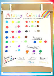 Color Mixing Creative Outlet For Little Hands