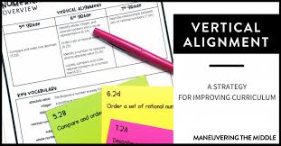 Common Core State Standards Vertical Alignment Charts Math Step By Step Vertical Alignment Maneuvering The Middle